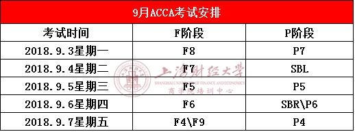 9月ACCA考试时间安排