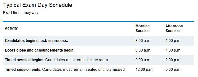 CFA考试入场时间