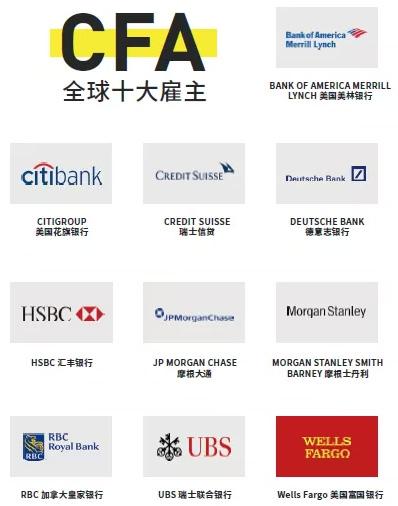 CFA证书含金量及在金融行业的认可度