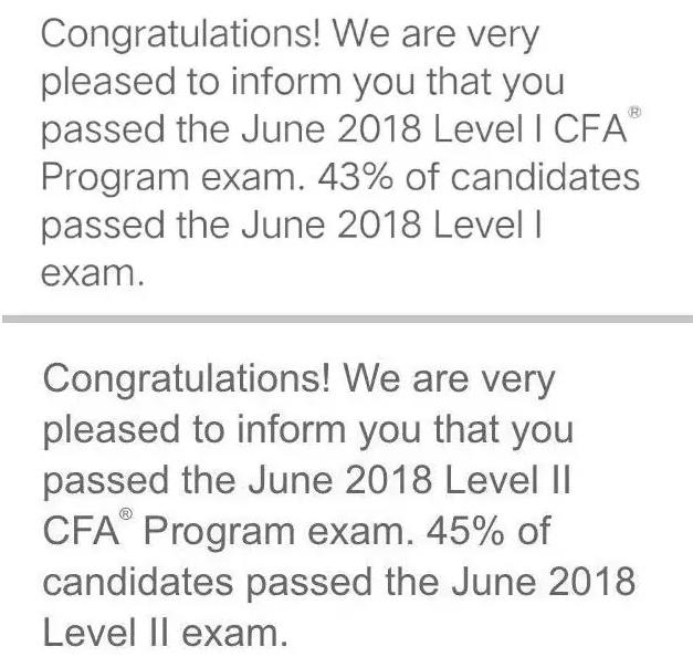 2018年6月CFA一二级全球通过率揭晓!