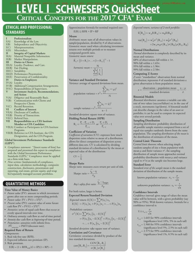 CFA考试Quicksheet公式表